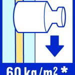 60kg m2